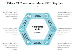 Pillars Of Governance Model Ppt Diagram