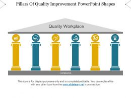 Pillars Of Quality Improvement Powerpoint Shapes