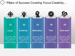 pillars_of_success_covering_focus_creativity_motivation_and_hard_work_Slide01