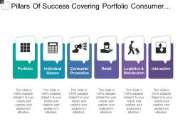 Pillars Of Success Covering Portfolio Consumer Promotion Retail And Logistics