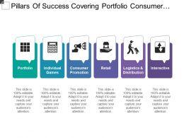 Pillars Of Success Covering Portfolio Consumer Promotion Retail And Logistics