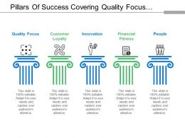 Pillars Of Success Covering Quality Focus Innovation Financial And People
