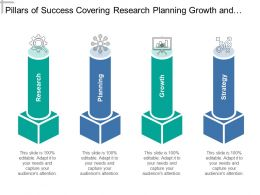 Pillars Of Success Covering Research Planning Growth And Strategy