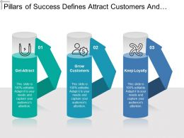 Pillars Of Success Defines Attract Customers And Keeping Loyalty
