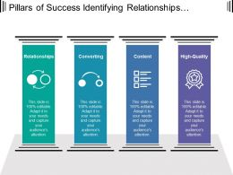 pillars_of_success_identifying_relationships_converting_content_and_high_quality_Slide01