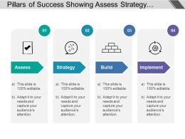 Pillars Of Success Showing Assess Strategy Build And Implement