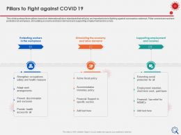Pillars To Fight Against Covid 19 Measure Ppt Powerpoint Presentation Gallery