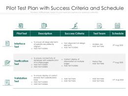 Pilot Test Plan With Success Criteria And Schedule