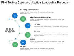 Pilot Testing Commercialization Leadership Products Counting Track
