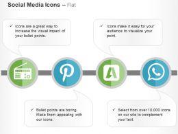 pinterest_buysellads_whatsapp_radio_ppt_icons_graphics_Slide01