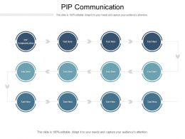 Pip Communication Ppt Powerpoint Presentation Inspiration Slide Portrait Cpb