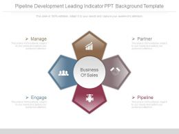 Pipeline Development Leading Indicator Ppt Background Template