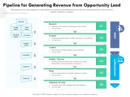 Pipeline For Generating Revenue From Opportunity Lead