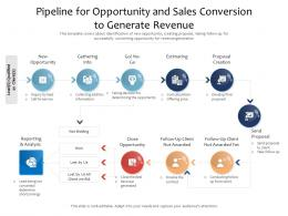 Pipeline For Opportunity And Sales Conversion To Generate Revenue