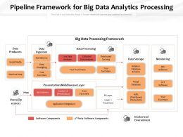 Pipeline Framework For Big Data Analytics Processing