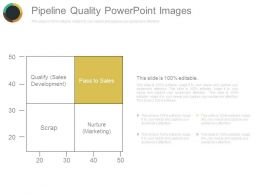 Pipeline Quality Powerpoint Images