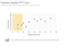 Pipeline Quality Ppt Icon