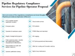 Pipeline Regulatory Compliance Services For Pipeline Operator Proposal Ppt Presentation Slides