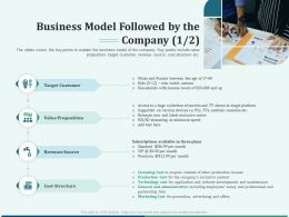 Pitch Deck Early Stage Funding Business Model Followed By The Company Value Ppt Portfolio