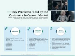 Pitch Deck Early Stage Funding Key Problems Faced By The Customers In Current Market Ppt Show
