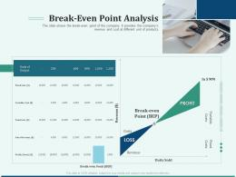 Pitch Deck For Early Stage Funding Break Even Point Analysis Ppt Infographic