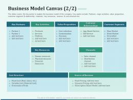 Pitch Deck For Early Stage Funding Business Model Canvas Cost Ppt Infographic