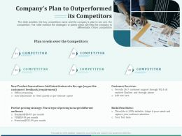 Pitch Deck For Early Stage Funding Companys Plan To Outperformed Its Competitors Ppt Show
