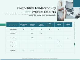 Pitch Deck For Early Stage Funding Competitive Landscape By Product Features Ppt Styles