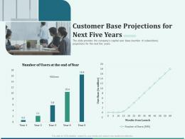 Pitch Deck For Early Stage Funding Customer Base Projections For Next Five Years Ppt Outline