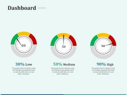 Pitch Deck For Early Stage Funding Dashboard Ppt Layouts Infographics