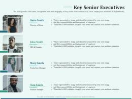 Pitch Deck For Early Stage Funding Key Senior Executives Ppt Visual Aids Styles