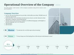 Pitch Deck For Early Stage Funding Operational Overview Of The Company Ppt Gallery