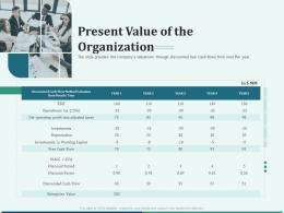 Pitch Deck For Early Stage Funding Present Value Of The Organization Ppt Infographics