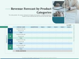 Pitch Deck For Early Stage Funding Revenue Forecast By Product Categories Ppt Icon