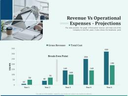 Pitch Deck For Early Stage Funding Revenue Vs Operational Expenses Projections Ppt Ideas