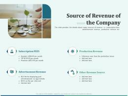Pitch Deck For Early Stage Funding Source Of Revenue Of The Company Ppt Pictures