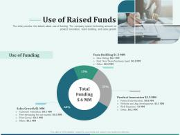 Pitch Deck For Early Stage Funding Use Of Raised Funds Ppt Model Show
