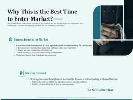Pitch Deck For Early Stage Funding Why This Is The Best Time To Enter Market Ppt Grid
