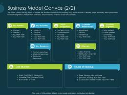 Pitch Deck Raise Funding Pre Seed Capital Business Model Canvas Cost Ppt Outfit