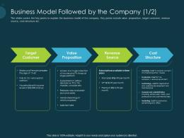 Pitch Deck Raise Funding Pre Seed Capital Business Model Followed By The Company Value Ppt Icons