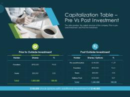 Pitch Deck Raise Funding Pre Seed Capital Capitalization Table Pre Vs Post Investment Ppt Styles