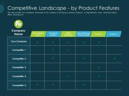 Pitch Deck Raise Funding Pre Seed Capital Competitive Landscape By Product Features Ppt Layouts