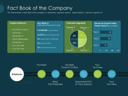 Pitch Deck Raise Funding Pre Seed Capital Fact Book Of The Company Ppt Summary