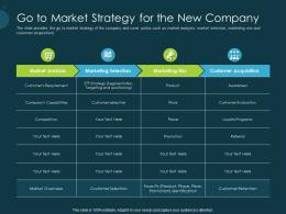 Pitch Deck Raise Funding Pre Seed Capital Go To Market Strategy For The New Company Ppt Ideas