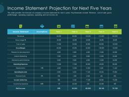 Pitch Deck Raise Funding Pre Seed Capital Income Statement Projection For Next Five Years Ppt Themes