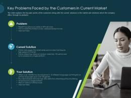 Pitch Deck Raise Funding Pre Seed Capital Key Problems Faced By The Customers In Current Market Ppt Vector
