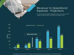 Pitch Deck Raise Funding Pre Seed Capital Revenue Vs Operational Expenses Projections Ppt Files