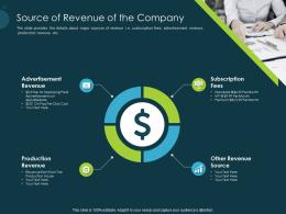 Pitch Deck Raise Funding Pre Seed Capital Source Of Revenue Of The Company Ppt File