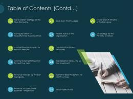 Pitch Deck Raise Funding Pre Seed Capital Table Of Contents Contd Ppt Layouts