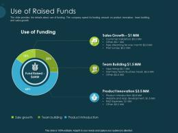 Pitch Deck Raise Funding Pre Seed Capital Use Of Raised Funds Ppt Show